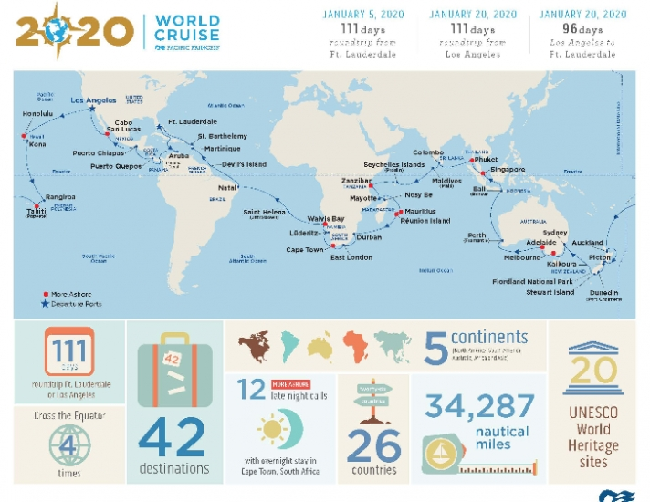 World Cruise 2020.Insider Travel Report Princess Cruises Details 2020 World